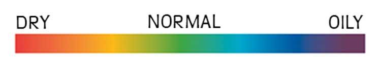 skin-spectrum-lg